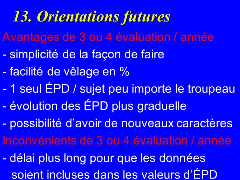 13. Orientations futures Avantages de 3 ou 4 évaluation / année - simplicité de la façon de faire - facilité de vêlage en % - 1 seul ÉPD / sujet peu i