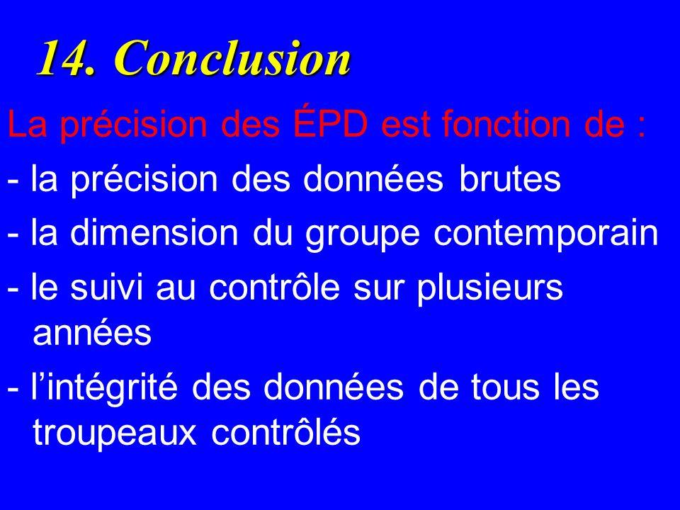 14. Conclusion La précision des ÉPD est fonction de : - la précision des données brutes - la dimension du groupe contemporain - le suivi au contrôle s