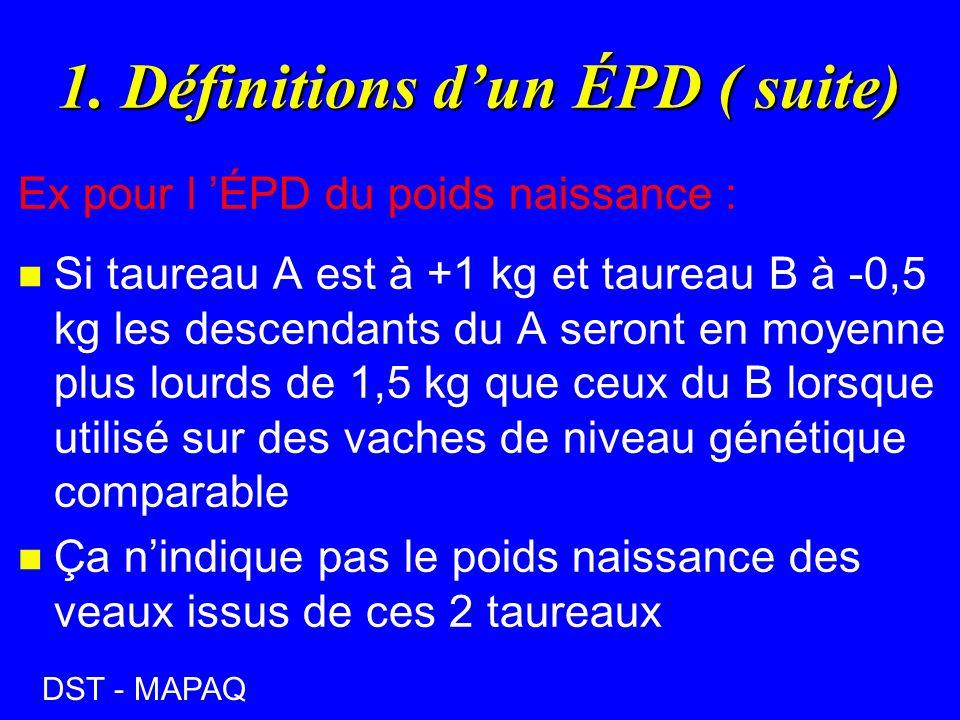 1. Définitions dun ÉPD ( suite) Ex pour l ÉPD du poids naissance : n Si taureau A est à +1 kg et taureau B à -0,5 kg les descendants du A seront en mo