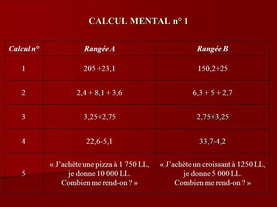 CALCUL MENTAL n° 1 Calcul n°Rangée ARangée B 1205 +23,1150,2+25 22,4 + 8,1 + 3,66,3 + 5 + 2,7 33,25+2,752,75+3,25 422,6-5,133,7-4,2 5 « Jachète une pizza à 1 750 LL, je donne 10 000 LL.