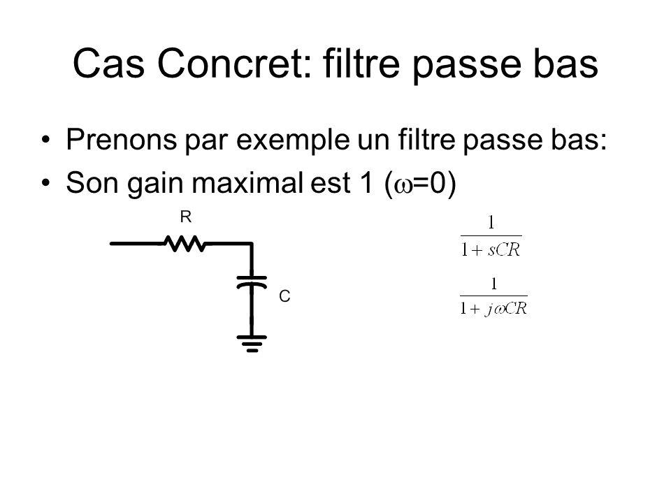 Cas Concret: filtre passe bas Prenons par exemple un filtre passe bas: Son gain maximal est 1 ( =0)