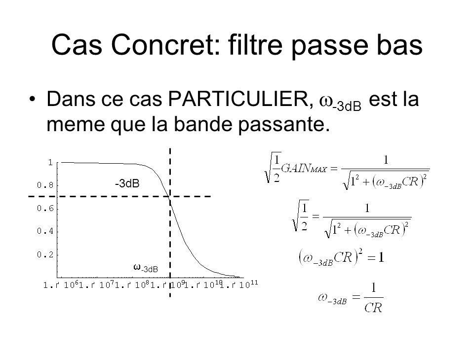 Cas Concret: filtre passe bas Dans ce cas PARTICULIER, -3dB est la meme que la bande passante. -3dB