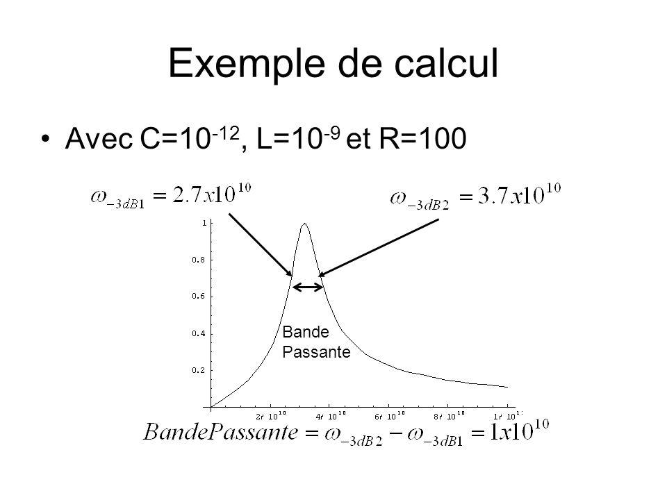Exemple de calcul Avec C=10 -12, L=10 -9 et R=100 Bande Passante
