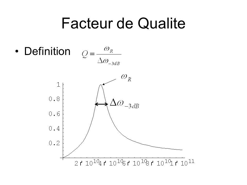 Facteur de Qualite Definition