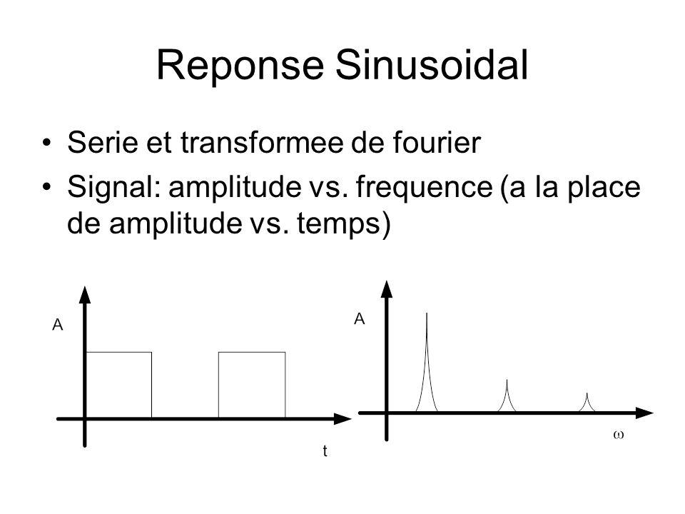 Reponse Sinusoidal Serie et transformee de fourier Signal: amplitude vs. frequence (a la place de amplitude vs. temps)