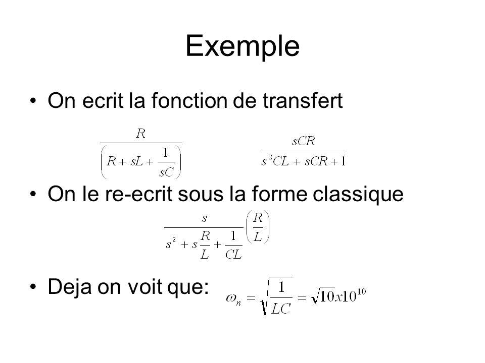 Exemple On ecrit la fonction de transfert On le re-ecrit sous la forme classique Deja on voit que: