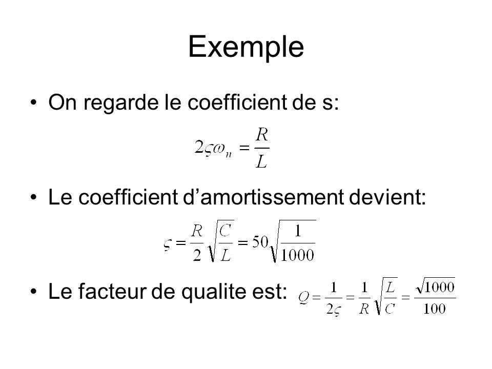 Exemple On regarde le coefficient de s: Le coefficient damortissement devient: Le facteur de qualite est:
