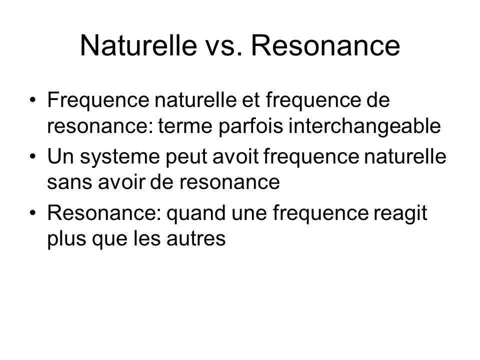 Naturelle vs. Resonance Frequence naturelle et frequence de resonance: terme parfois interchangeable Un systeme peut avoit frequence naturelle sans av