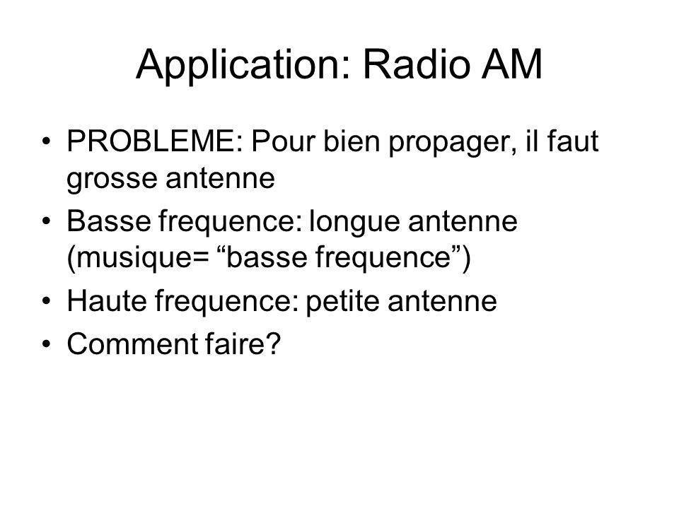 Application: Radio AM PROBLEME: Pour bien propager, il faut grosse antenne Basse frequence: longue antenne (musique= basse frequence) Haute frequence: petite antenne Comment faire?