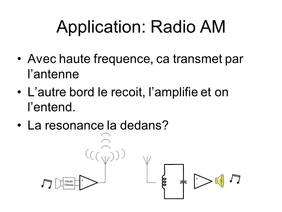 Application: Radio AM Avec haute frequence, ca transmet par lantenne Lautre bord le recoit, lamplifie et on lentend. La resonance la dedans?