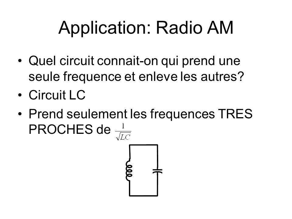 Application: Radio AM Quel circuit connait-on qui prend une seule frequence et enleve les autres.