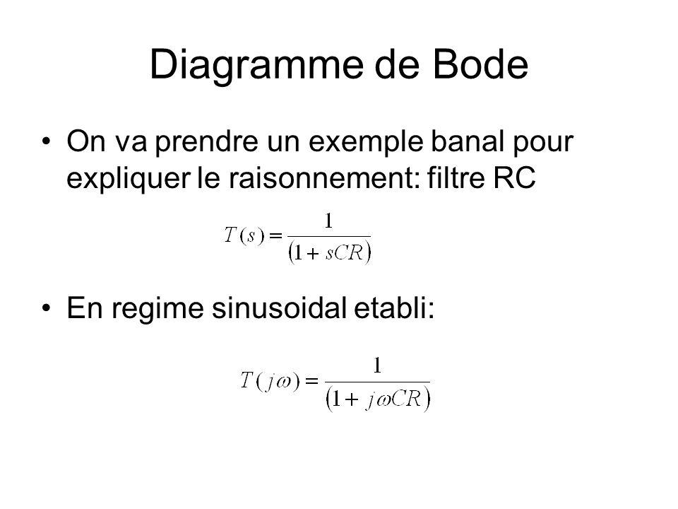 Diagramme de Bode On va prendre un exemple banal pour expliquer le raisonnement: filtre RC En regime sinusoidal etabli: