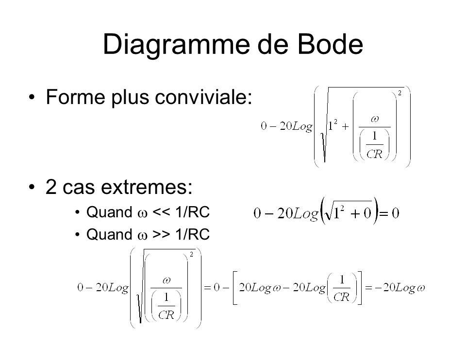 Diagramme de Bode Forme plus conviviale: 2 cas extremes: Quand << 1/RC Quand >> 1/RC