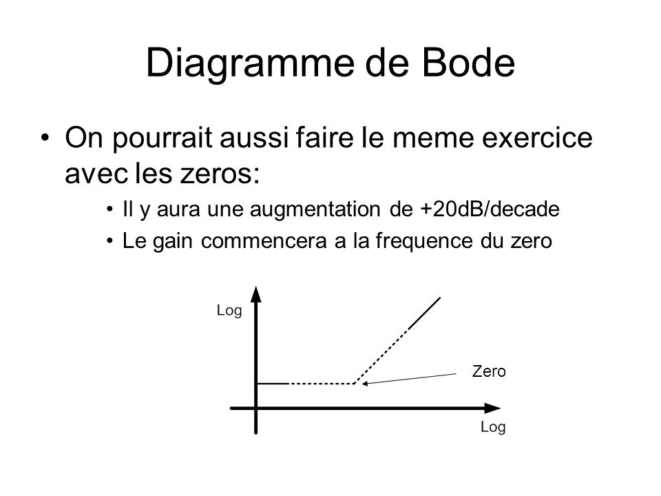 Diagramme de Bode On pourrait aussi faire le meme exercice avec les zeros: Il y aura une augmentation de +20dB/decade Le gain commencera a la frequence du zero Zero
