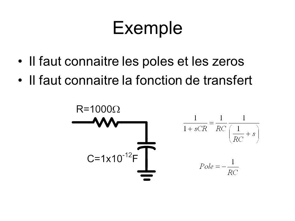 Exemple Il faut connaitre les poles et les zeros Il faut connaitre la fonction de transfert
