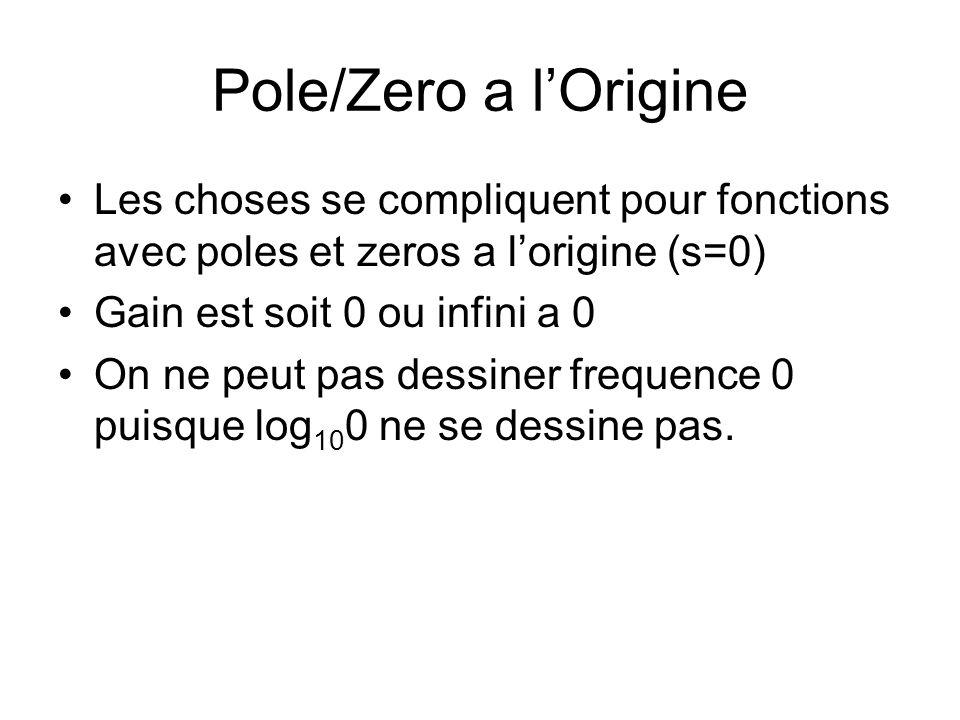 Pole/Zero a lOrigine Les choses se compliquent pour fonctions avec poles et zeros a lorigine (s=0) Gain est soit 0 ou infini a 0 On ne peut pas dessiner frequence 0 puisque log 10 0 ne se dessine pas.