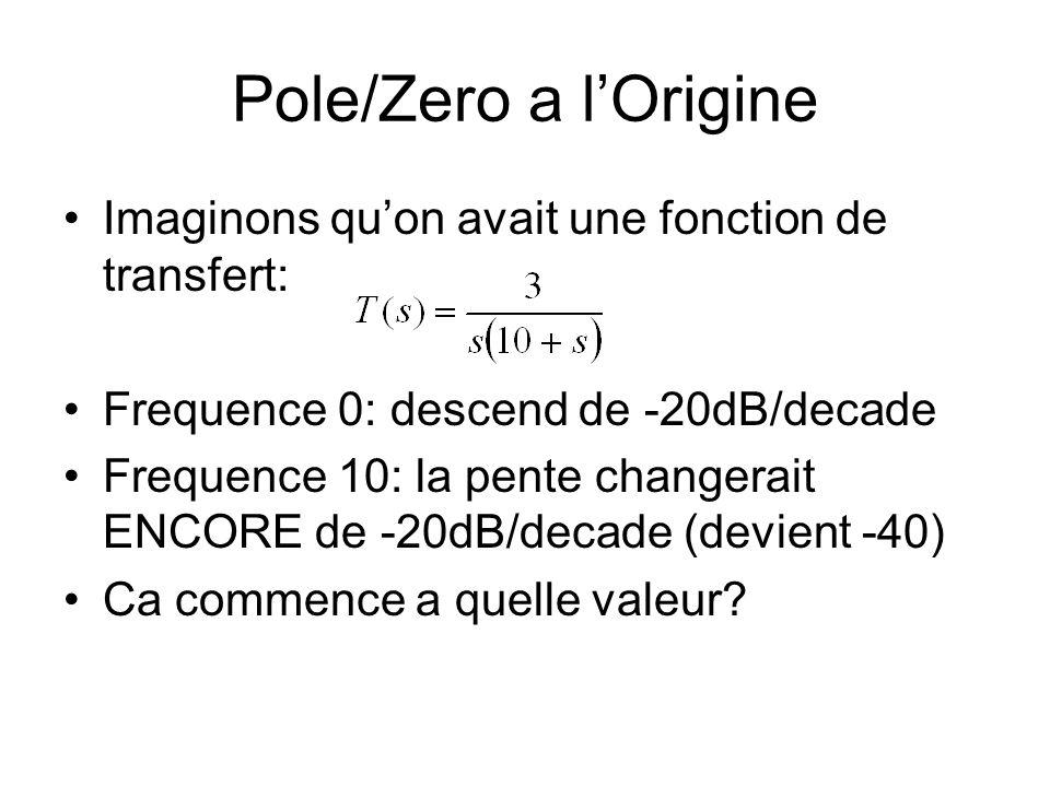Pole/Zero a lOrigine Imaginons quon avait une fonction de transfert: Frequence 0: descend de -20dB/decade Frequence 10: la pente changerait ENCORE de -20dB/decade (devient -40) Ca commence a quelle valeur?