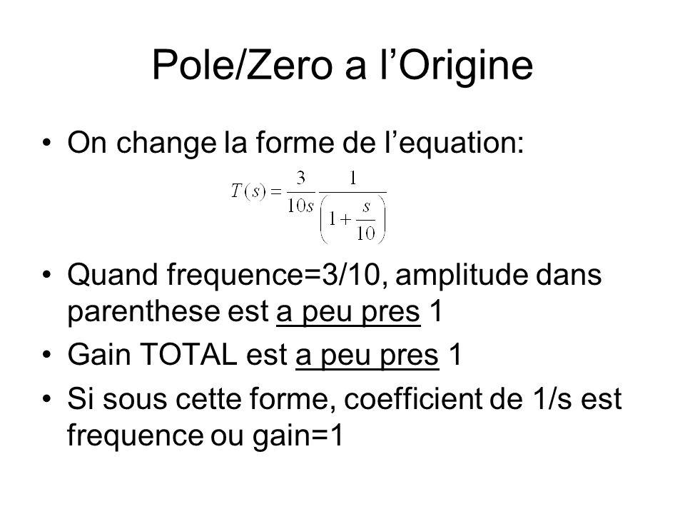 Pole/Zero a lOrigine On change la forme de lequation: Quand frequence=3/10, amplitude dans parenthese est a peu pres 1 Gain TOTAL est a peu pres 1 Si sous cette forme, coefficient de 1/s est frequence ou gain=1