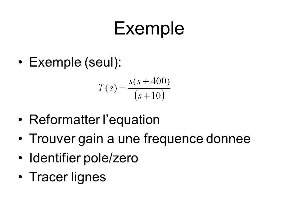 Exemple Exemple (seul): Reformatter lequation Trouver gain a une frequence donnee Identifier pole/zero Tracer lignes