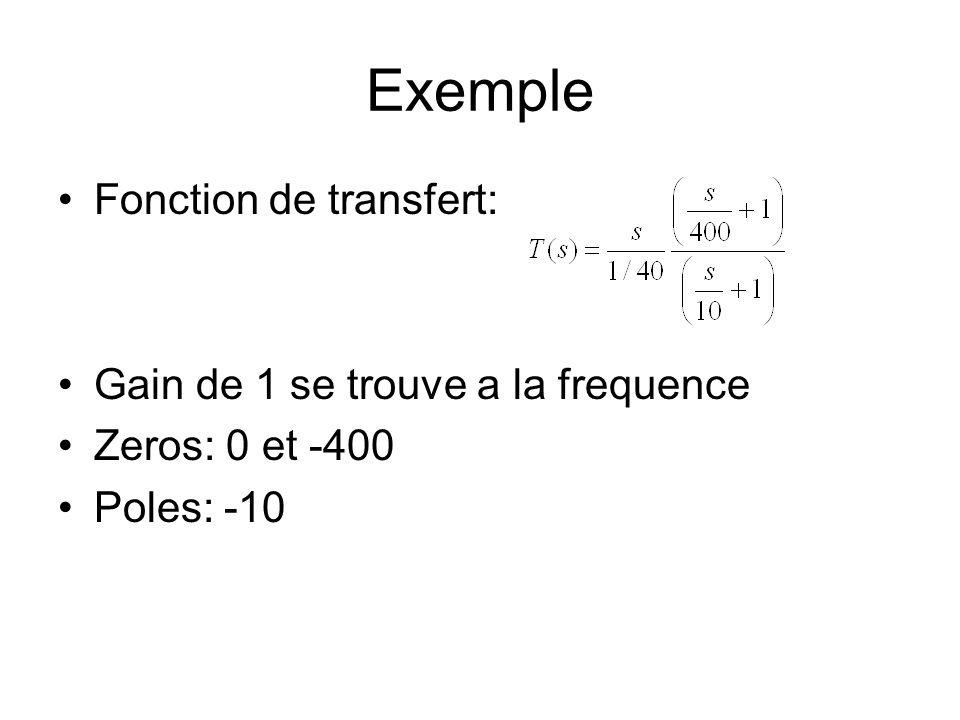 Exemple Fonction de transfert: Gain de 1 se trouve a la frequence Zeros: 0 et -400 Poles: -10