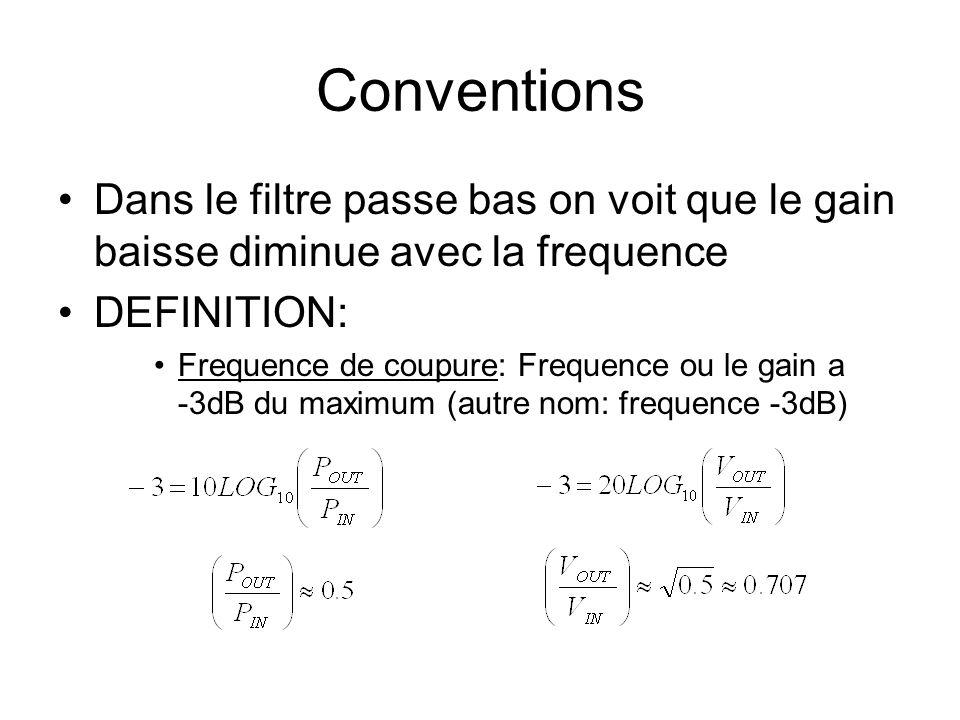 Conventions Dans le filtre passe bas on voit que le gain baisse diminue avec la frequence DEFINITION: Frequence de coupure: Frequence ou le gain a -3dB du maximum (autre nom: frequence -3dB)