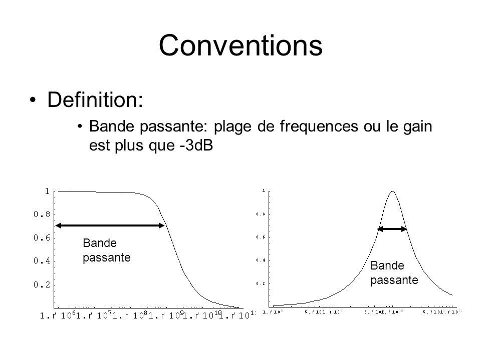 Conventions Definition: Bande passante: plage de frequences ou le gain est plus que -3dB Bande passante Bande passante
