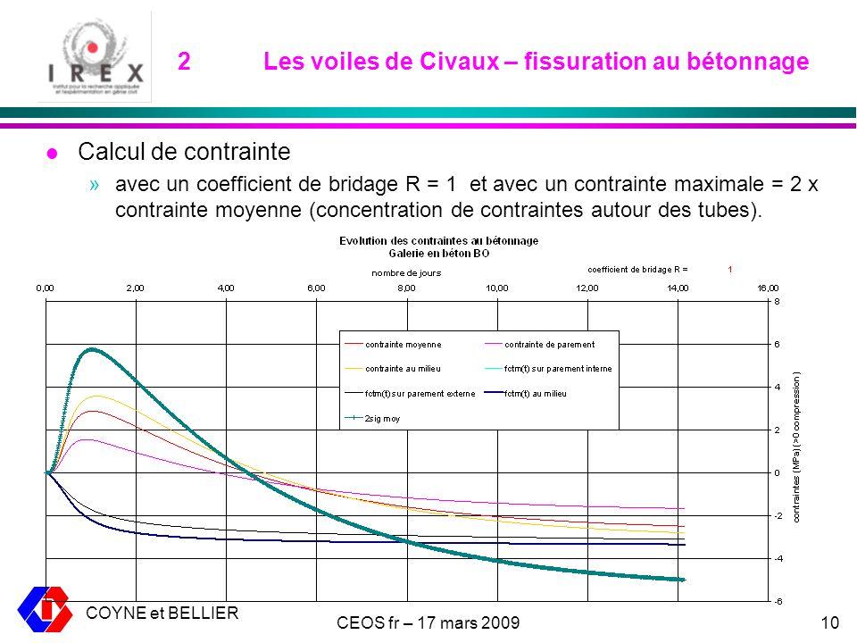 COYNE et BELLIER CEOS fr – 17 mars 200910 2Les voiles de Civaux – fissuration au bétonnage l Calcul de contrainte »avec un coefficient de bridage R = 1 et avec un contrainte maximale = 2 x contrainte moyenne (concentration de contraintes autour des tubes).