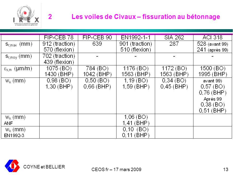 COYNE et BELLIER CEOS fr – 17 mars 200913 2Les voiles de Civaux – fissuration au bétonnage