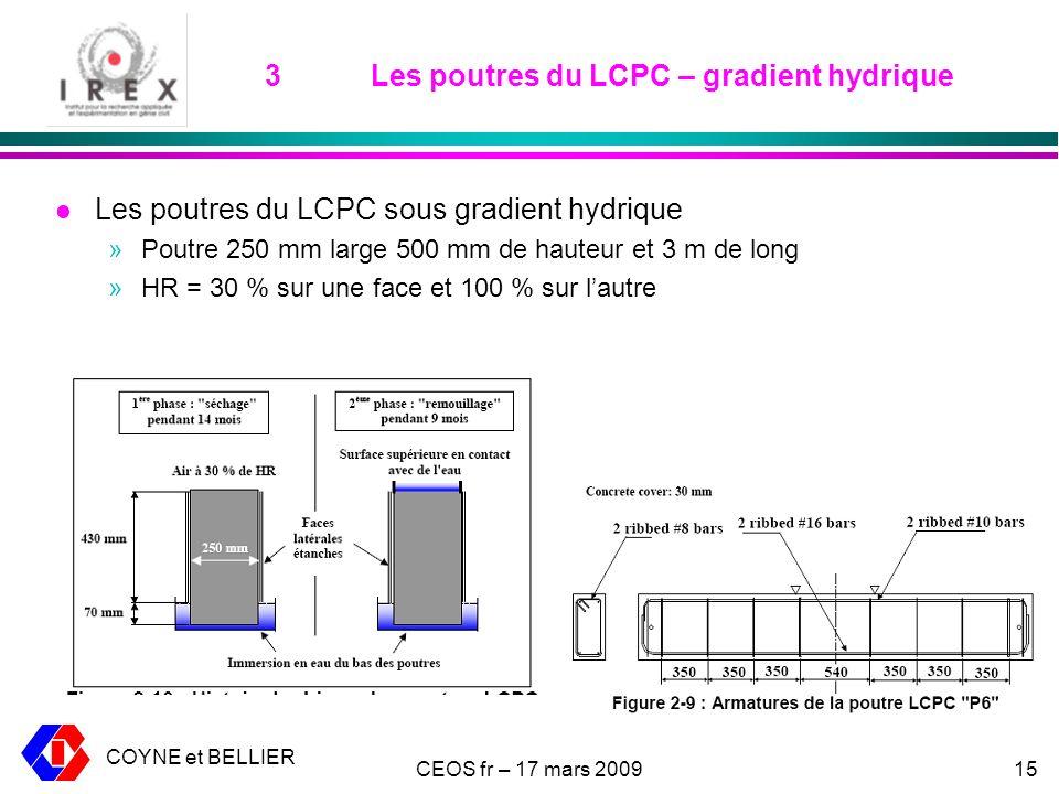 COYNE et BELLIER CEOS fr – 17 mars 200915 3Les poutres du LCPC – gradient hydrique l Les poutres du LCPC sous gradient hydrique »Poutre 250 mm large 500 mm de hauteur et 3 m de long »HR = 30 % sur une face et 100 % sur lautre