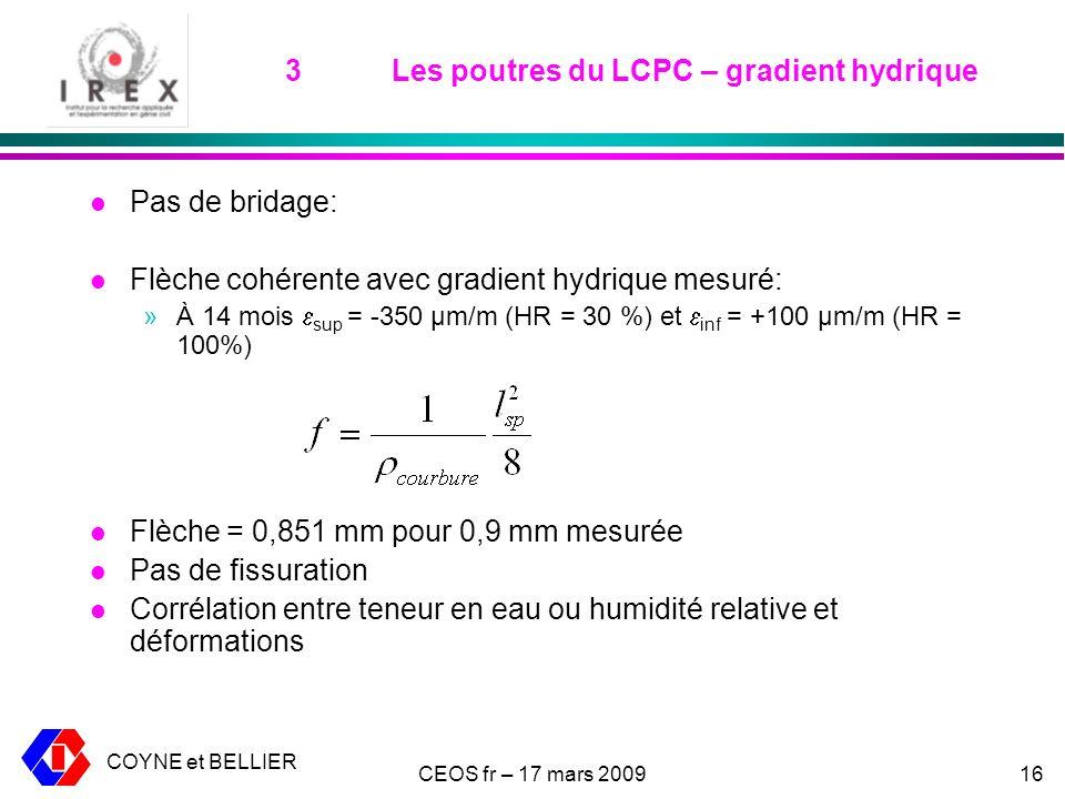 COYNE et BELLIER CEOS fr – 17 mars 200916 3Les poutres du LCPC – gradient hydrique l Pas de bridage: l Flèche cohérente avec gradient hydrique mesuré: »À 14 mois sup = -350 µm/m (HR = 30 %) et inf = +100 µm/m (HR = 100%) l Flèche = 0,851 mm pour 0,9 mm mesurée l Pas de fissuration l Corrélation entre teneur en eau ou humidité relative et déformations