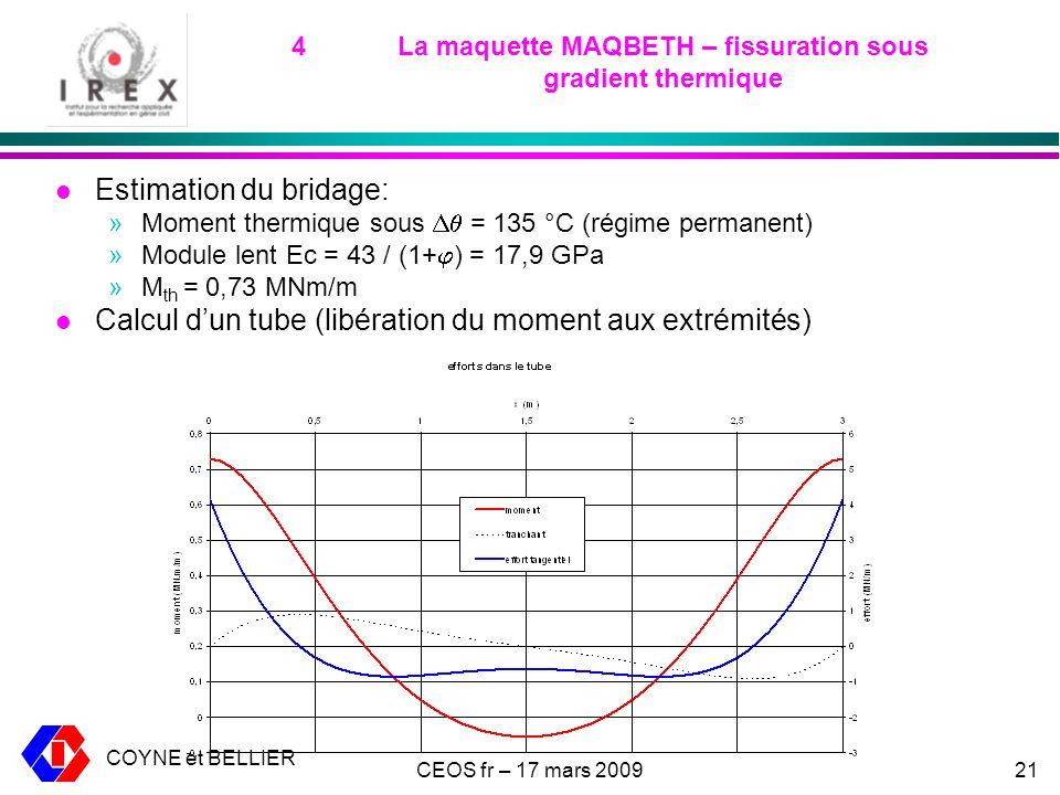 COYNE et BELLIER CEOS fr – 17 mars 200921 4La maquette MAQBETH – fissuration sous gradient thermique l Estimation du bridage: »Moment thermique sous = 135 °C (régime permanent) »Module lent Ec = 43 / (1+ ) = 17,9 GPa »M th = 0,73 MNm/m l Calcul dun tube (libération du moment aux extrémités)