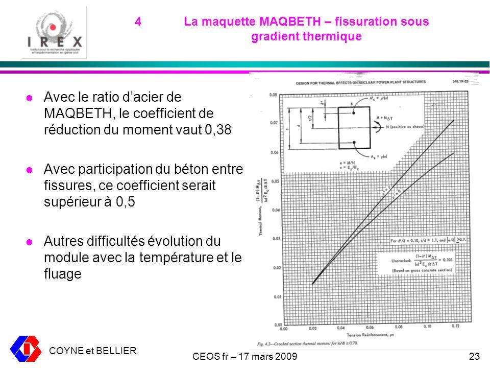 COYNE et BELLIER CEOS fr – 17 mars 200923 4La maquette MAQBETH – fissuration sous gradient thermique l Avec le ratio dacier de MAQBETH, le coefficient de réduction du moment vaut 0,38 l Avec participation du béton entre fissures, ce coefficient serait supérieur à 0,5 l Autres difficultés évolution du module avec la température et le fluage