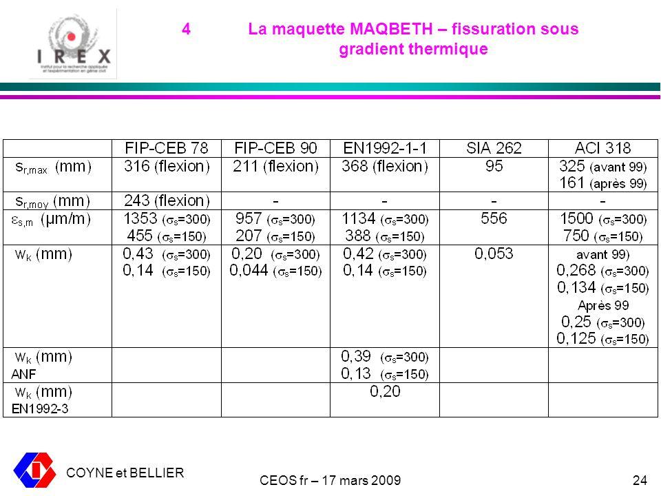 COYNE et BELLIER CEOS fr – 17 mars 200924 4La maquette MAQBETH – fissuration sous gradient thermique
