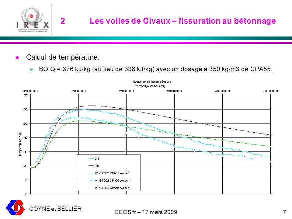 COYNE et BELLIER CEOS fr – 17 mars 20097 2Les voiles de Civaux – fissuration au bétonnage l Calcul de température: »BO Q = 376 kJ/kg (au lieu de 336 kJ/kg) avec un dosage à 350 kg/m3 de CPA55.
