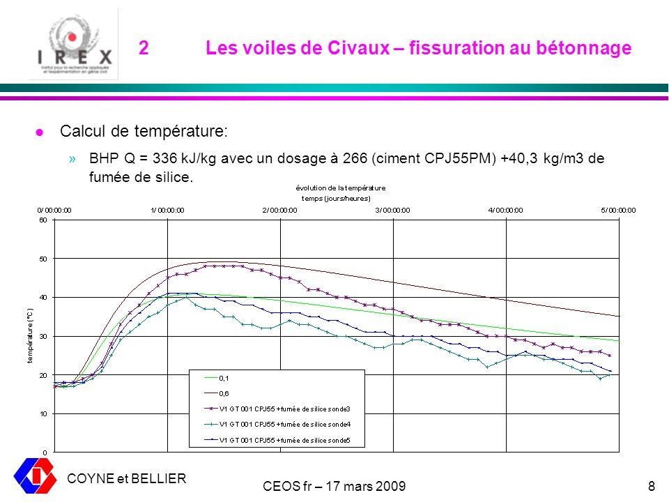 COYNE et BELLIER CEOS fr – 17 mars 20098 2Les voiles de Civaux – fissuration au bétonnage l Calcul de température: »BHP Q = 336 kJ/kg avec un dosage à 266 (ciment CPJ55PM) +40,3 kg/m3 de fumée de silice.