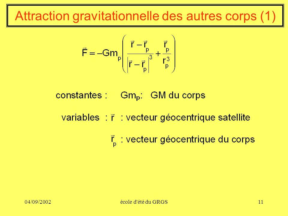 04/09/2002école d'été du GRGS11 Attraction gravitationnelle des autres corps (1)