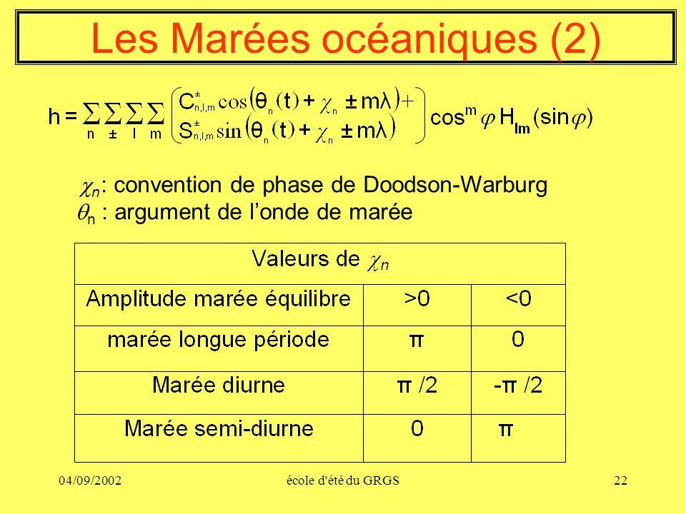 04/09/2002école d'été du GRGS22 n : convention de phase de Doodson-Warburg n : argument de londe de marée Les Marées océaniques (2)