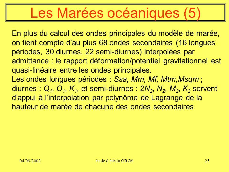 04/09/2002école d'été du GRGS25 En plus du calcul des ondes principales du modèle de marée, on tient compte dau plus 68 ondes secondaires (16 longues