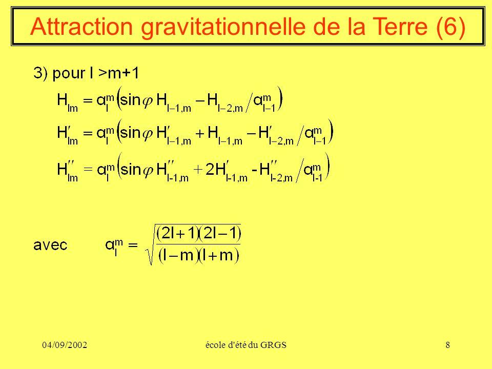 04/09/2002école d'été du GRGS8 Attraction gravitationnelle de la Terre (6)