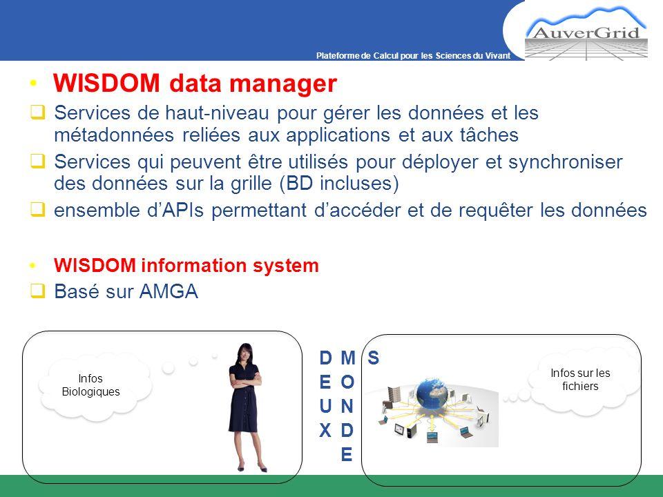 Plateforme de Calcul pour les Sciences du Vivant Infos Biologiques Infos sur les fichiers WISDOM data manager Services de haut-niveau pour gérer les d