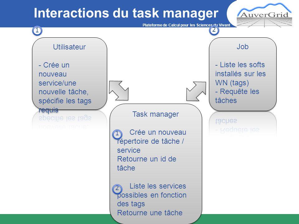 Plateforme de Calcul pour les Sciences du Vivant Interactions du task manager 1 1 2 2
