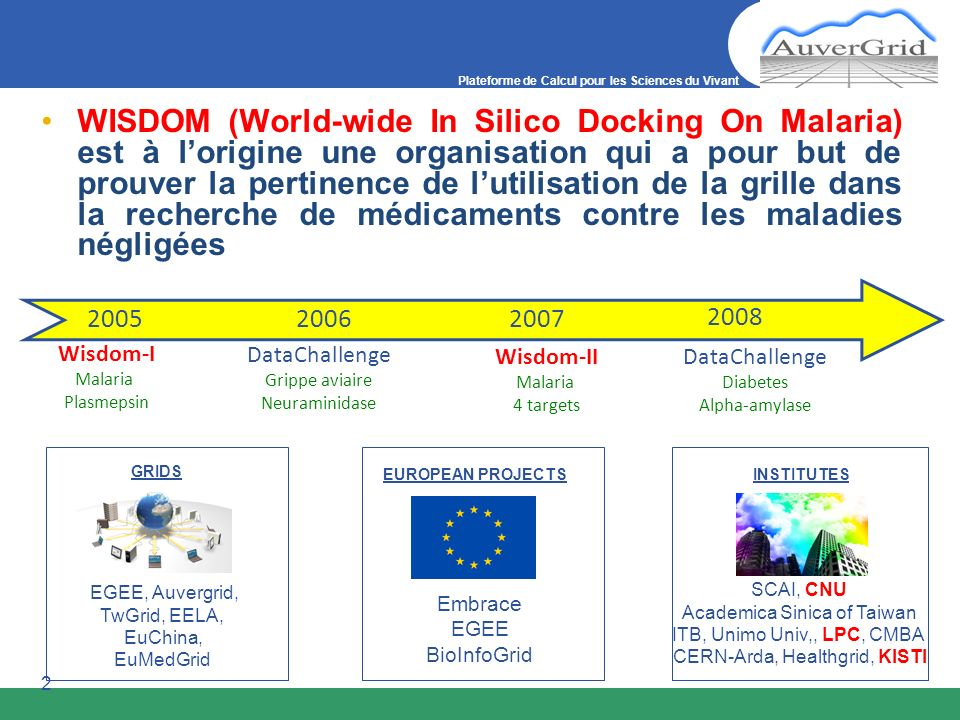Plateforme de Calcul pour les Sciences du Vivant 2 WISDOM (World-wide In Silico Docking On Malaria) est à lorigine une organisation qui a pour but de