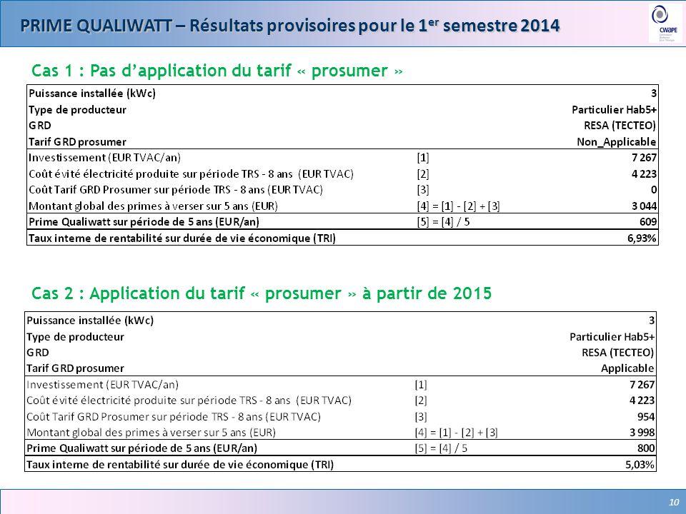 10 PRIME QUALIWATT – Résultats provisoires pour le 1 er semestre 2014 10 Cas 1 : Pas dapplication du tarif « prosumer » Cas 2 : Application du tarif « prosumer » à partir de 2015