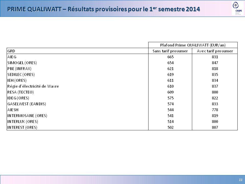 11 PRIME QUALIWATT – Résultats provisoires pour le 1 er semestre 2014 11