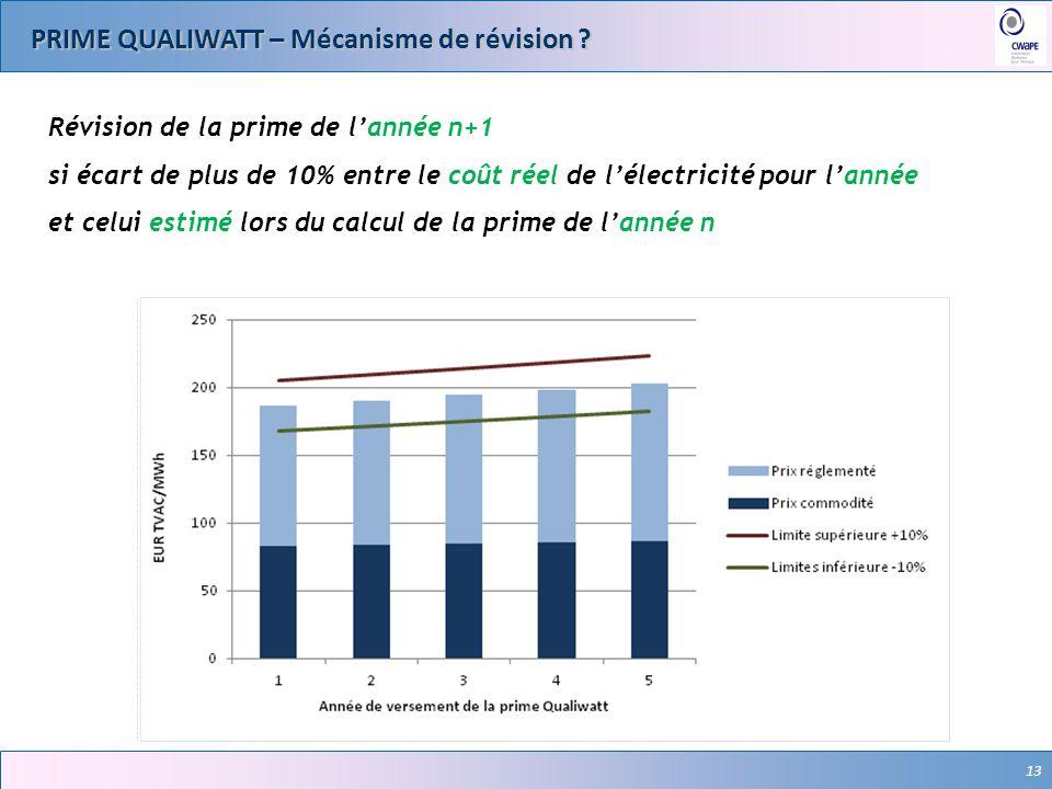 13 PRIME QUALIWATT – Mécanisme de révision ? 13 Révision de la prime de lannée n+1 si écart de plus de 10% entre le coût réel de lélectricité pour lan