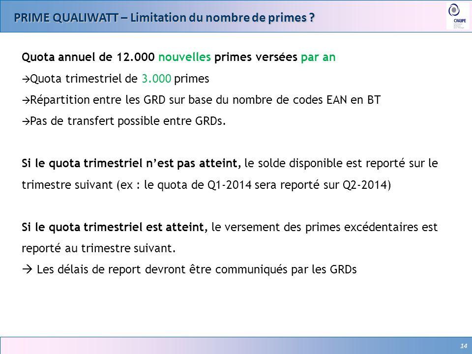 14 PRIME QUALIWATT – Limitation du nombre de primes ? 14 Quota annuel de 12.000 nouvelles primes versées par an Quota trimestriel de 3.000 primes Répa