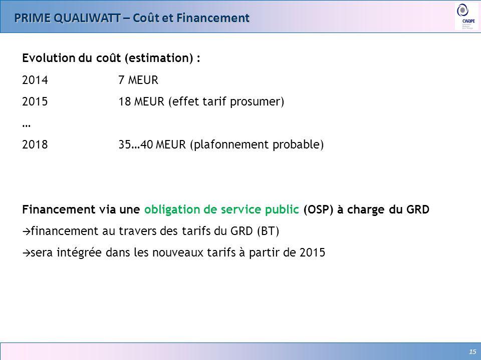 15 PRIME QUALIWATT – Coût et Financement 15 Evolution du coût (estimation) : 2014 7 MEUR 2015 18 MEUR (effet tarif prosumer) … 201835…40 MEUR (plafonnement probable) Financement via une obligation de service public (OSP) à charge du GRD financement au travers des tarifs du GRD (BT) sera intégrée dans les nouveaux tarifs à partir de 2015