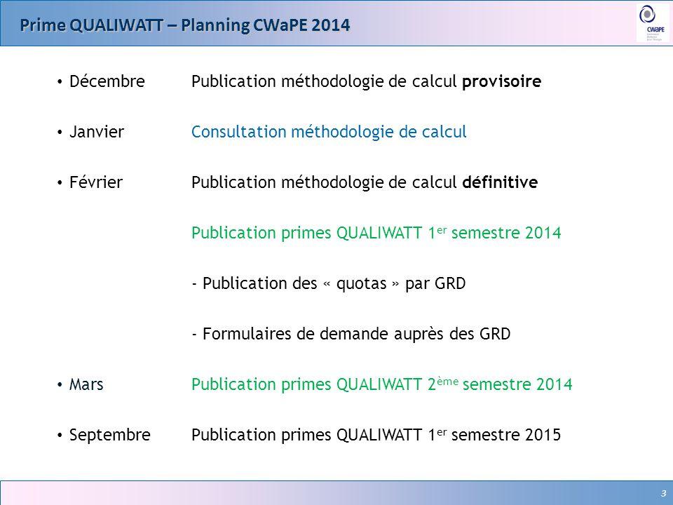 3 Prime QUALIWATT – Planning CWaPE 2014 3 DécembrePublication méthodologie de calcul provisoire Janvier Consultation méthodologie de calcul FévrierPub
