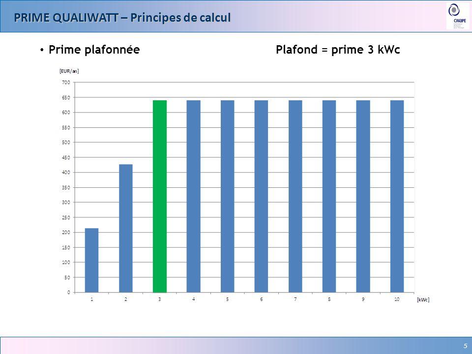 6 PRIME QUALIWATT – Principes de calcul 6 Une prime différente par GRD Coût évité électricité produite et autoconsommée = coût partie « énergie » + coût partie « réglementée » Le coût de la partie réglementée est fonction du GRD Le coût de la partie énergie est fonction du fournisseur Source : CWaPE, observatoire des prix, www.cwape.bewww.cwape.be Client-type DC (Bihoraire 1.600 kWh jour - 1.900 kWh nuit) Moyenne « best bill » des fournisseurs