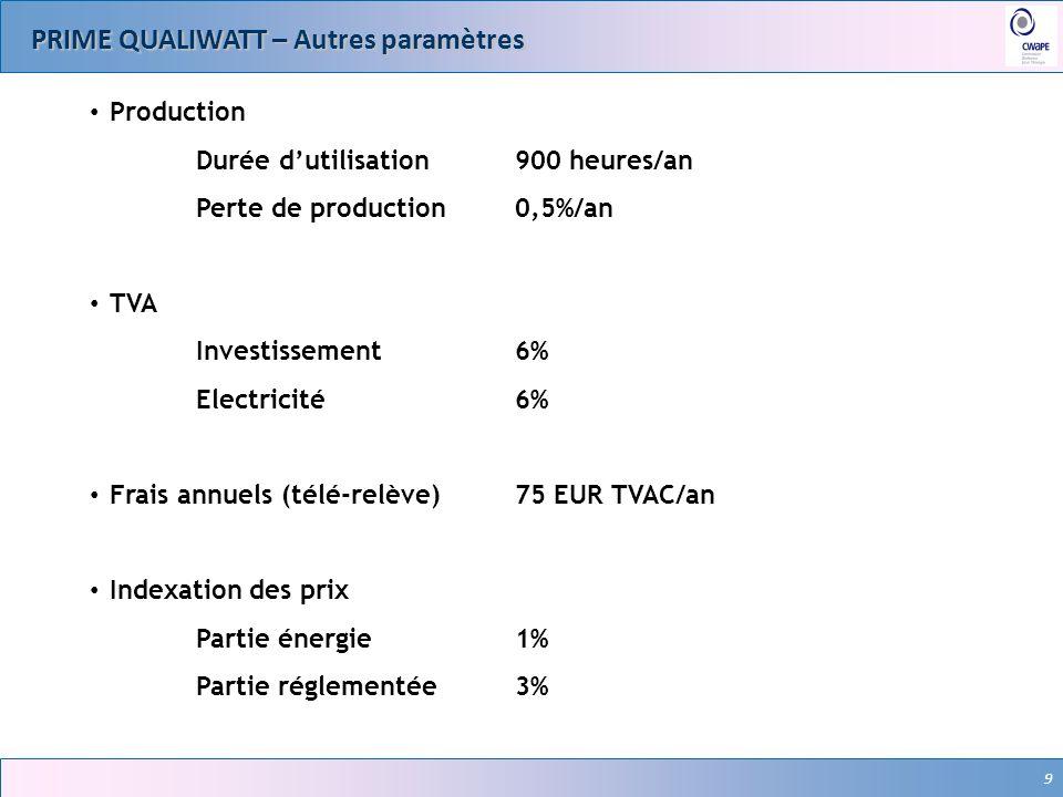9 PRIME QUALIWATT – Autres paramètres 9 Production Durée dutilisation900 heures/an Perte de production0,5%/an TVA Investissement6% Electricité6% Frais
